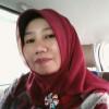 Gambar dari Dra. Ec. Nurjanti Takarini M.Si.